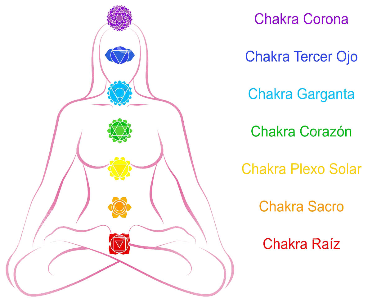 terapias alternativas chakras