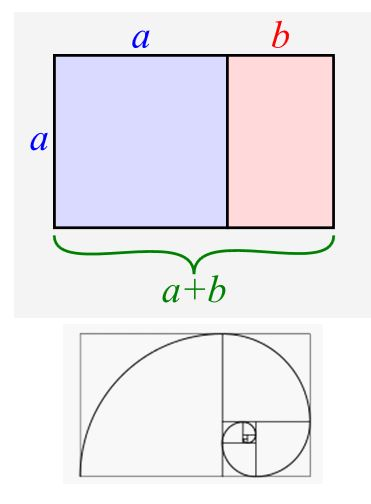 Razón áurea geometría