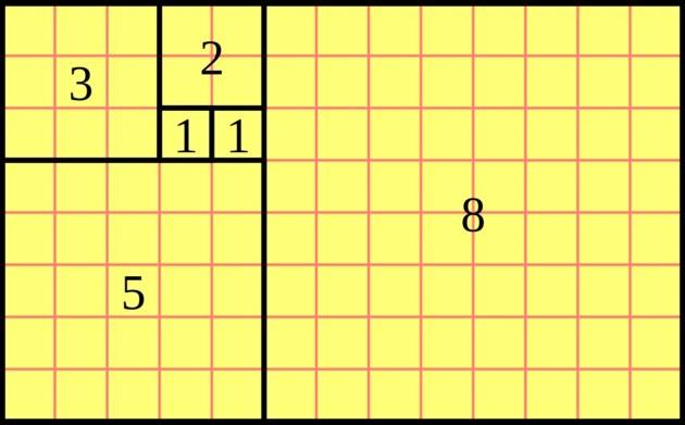 fibonacci número áureo
